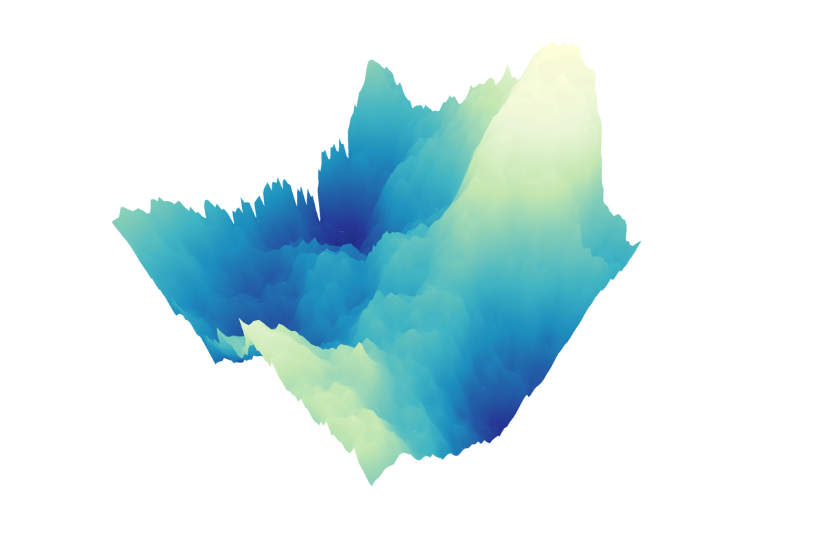 A 3D surface plot made with Plotly's online graphing tool
