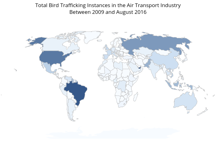 Flying Under the Radar: Wildlife Trafficking in the Air Transport ...