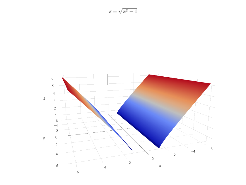 $z=\sqrt{x^2-1}$   surface made by Covariant   plotly
