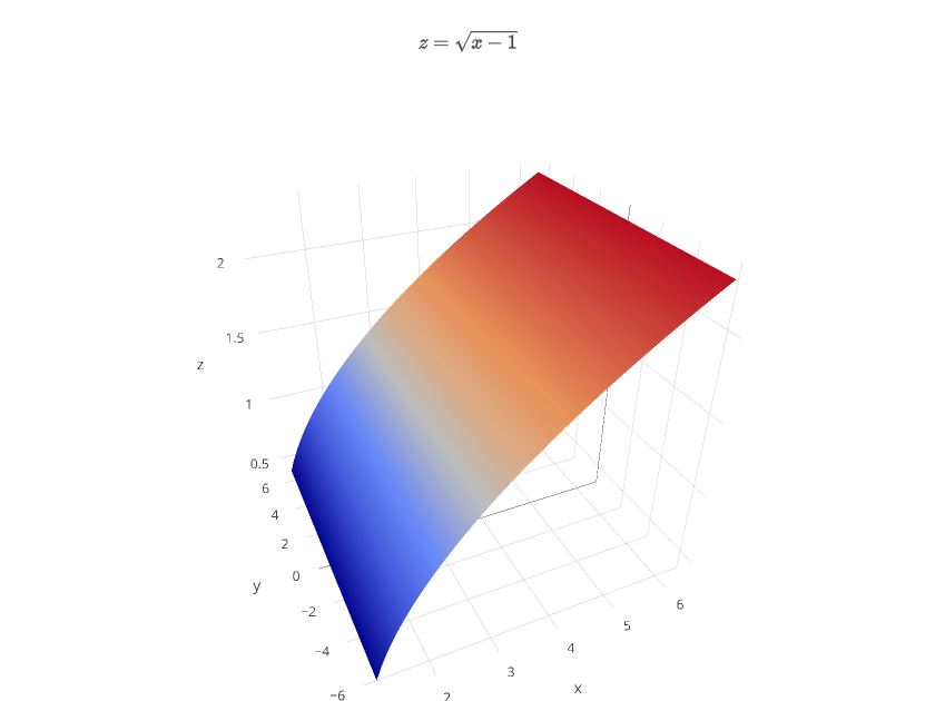 $z=\sqrt{x-1}$ | surface made by Covariant | plotly