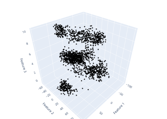 scatter3d made by Hugo_tdab | plotly