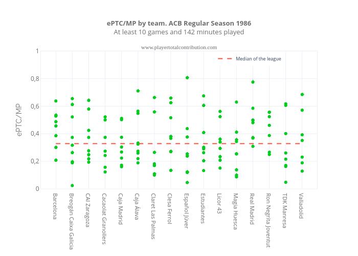 ACB1986