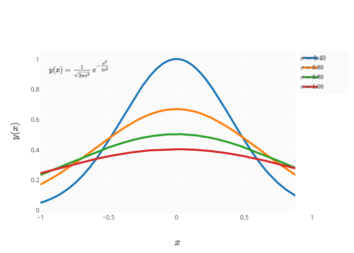 Four Beautiful Python, R, MATLAB, and Mathematica plots with