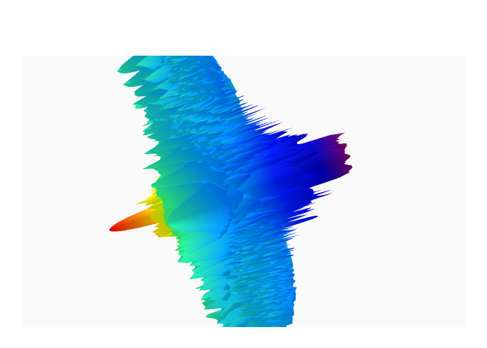 None   surface made by Mattsundquist   plotly