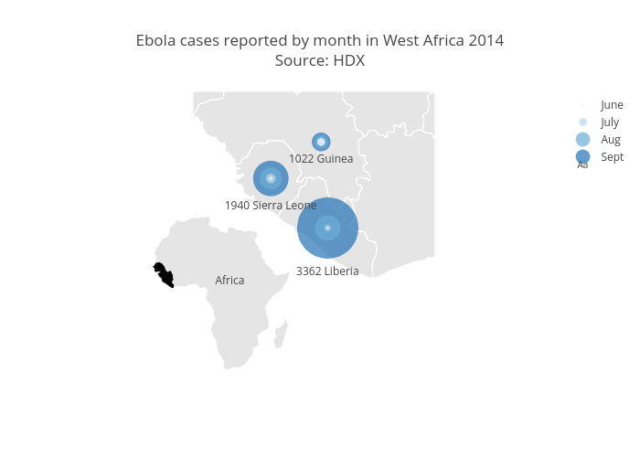 Ebola cases reported by month in West Africa 2014Source: HDX | scattergeo made by Plotbot | plotly