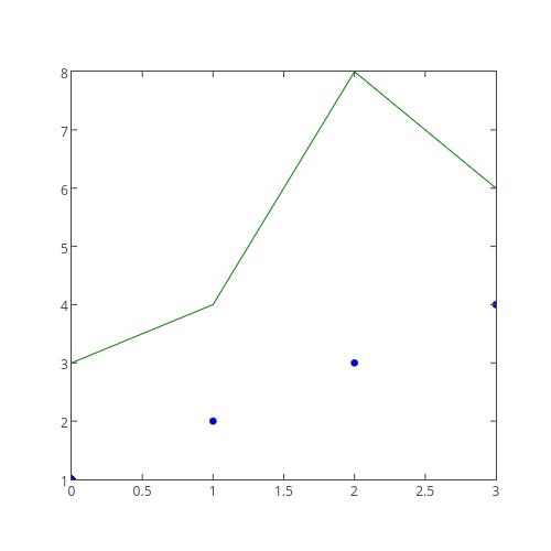 _line0 vs _line1 | scatter chart made by Plotbot | plotly