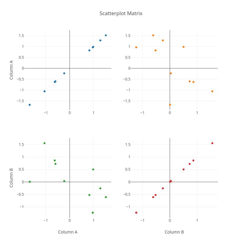 Algorithms Geeksforgeeks