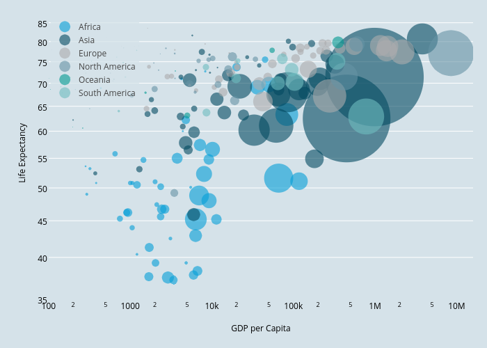 Plotly ggplot2 User Guide | ggplot2 | Plotly