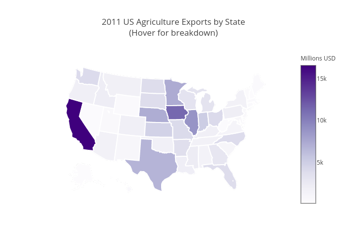 2011 US Agriculture Exports by State<br>(Hover for breakdown)