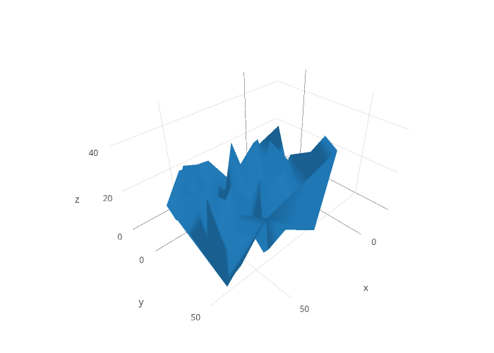[] | mesh3d made by Rplotbot | plotly