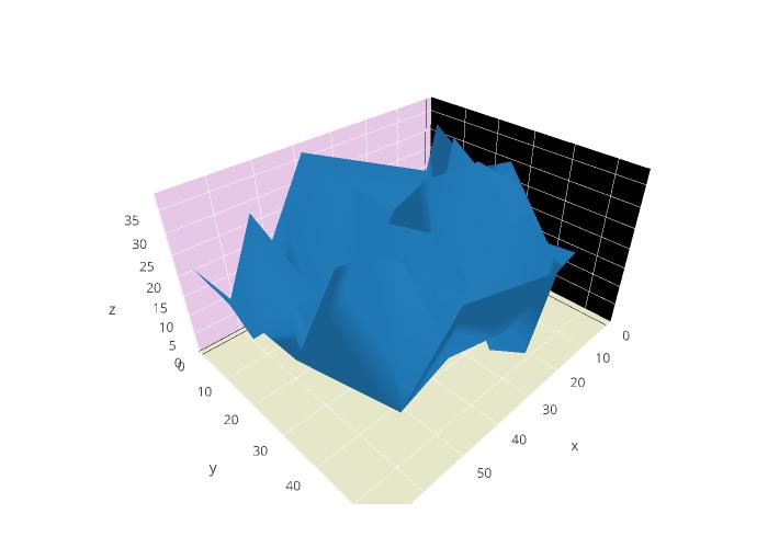 [] | mesh3d made by Rplotbot | plotly