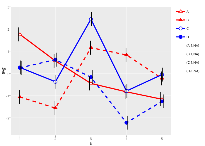 geom_line| Examples | Plotly