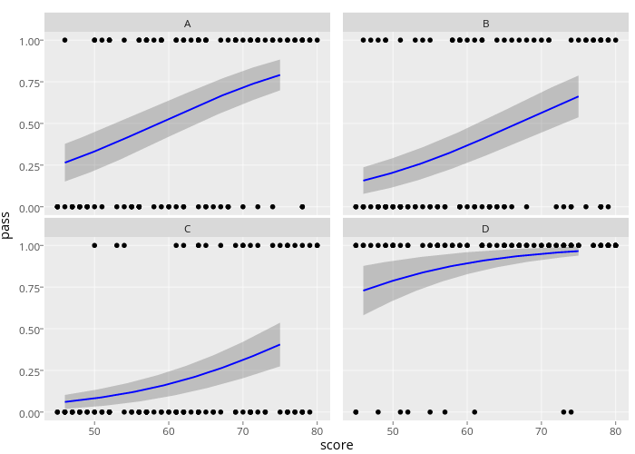 geom_ribbon | Examples | Plotly