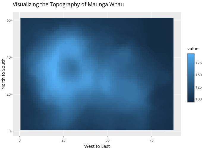 Var2 vs Var1   heatmap made by Rplotbot   plotly