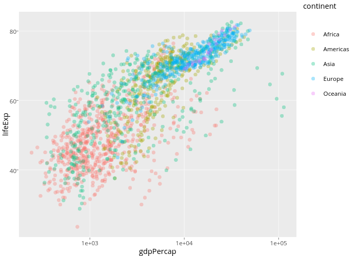 Interactive Tooltip | Examples | Plotly