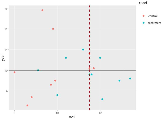 yval vs xval | scatter chart made by Rplotbot | plotly
