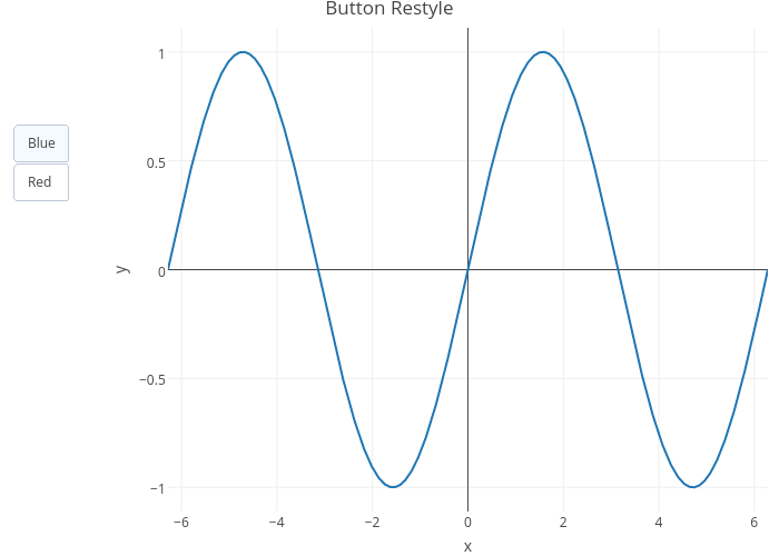 Buttons | R | Plotly