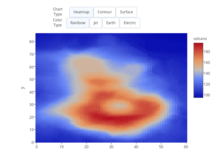 heatmap made by Rplotbot | plotly