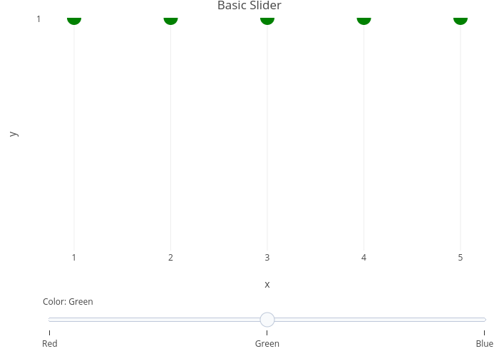 Basic Slider | scatter chart made by Rplotbot | plotly