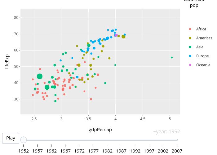 lifeExp vs gdpPercap | scatter chart made by Rplotbot | plotly