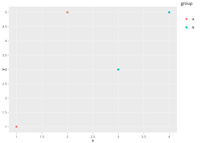 y vs x | scatter chart made by Rplotbot | plotly