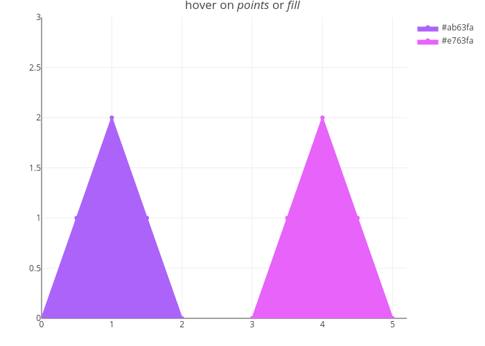 Filled Area Plots in R | Examples
