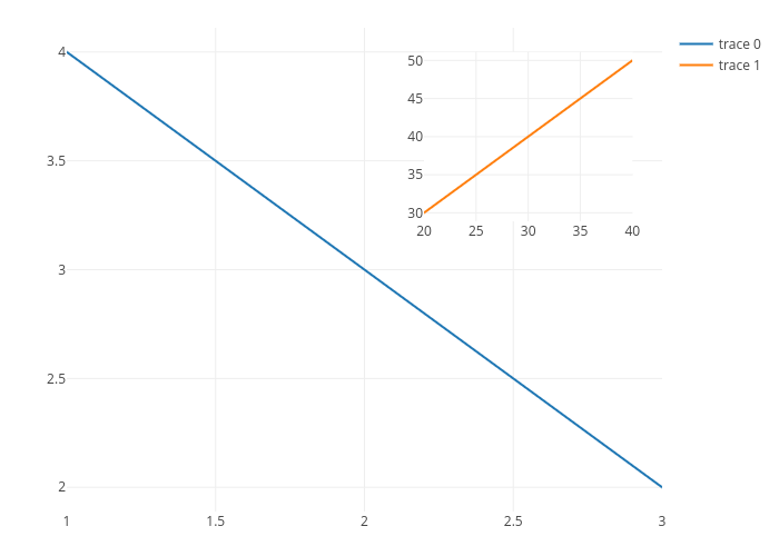 [] vs [] | line chart made by Rplotbot | plotly