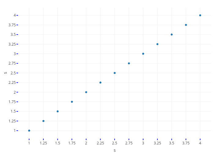 Beaches] Matlab polar plot reverse axis
