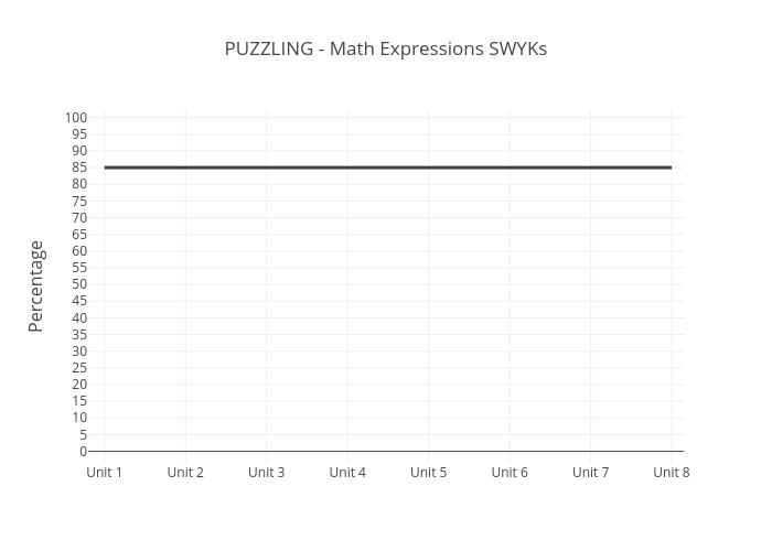 PUZZLING - Math Expressions SWYKs | line chart made by Room430 | plotly