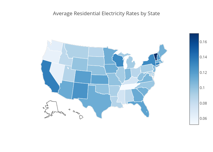 Using R and SQL to Analyze United States Electric Utilities