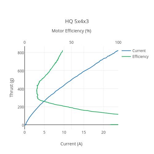 HQ5x4x3_plot