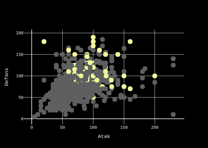 Defans vs Atak | scatter chart made by Ardahdmi | plotly