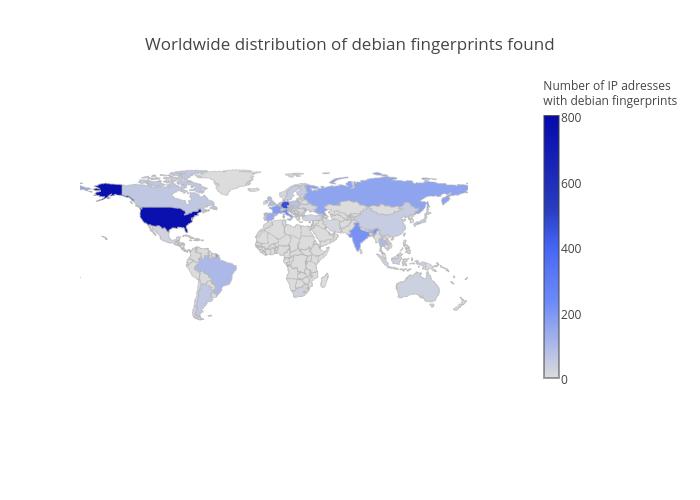 Worldwide distribution of debian fingerprints found | choropleth made by Balgan | plotly