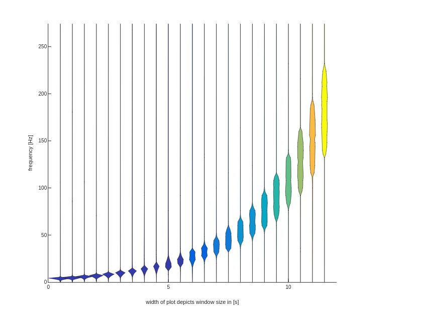 | filled line chart made by Behinger | plotly