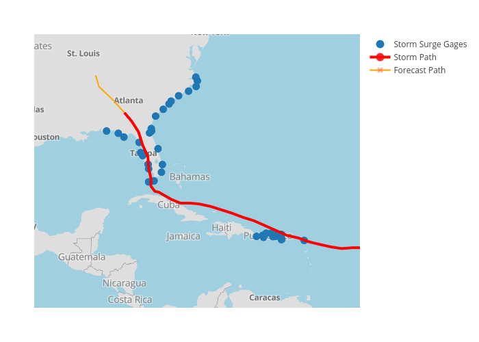 Storm Surge Gages, Storm Path, Forecast Path | scattermapbox made by Bigdata153 | plotly