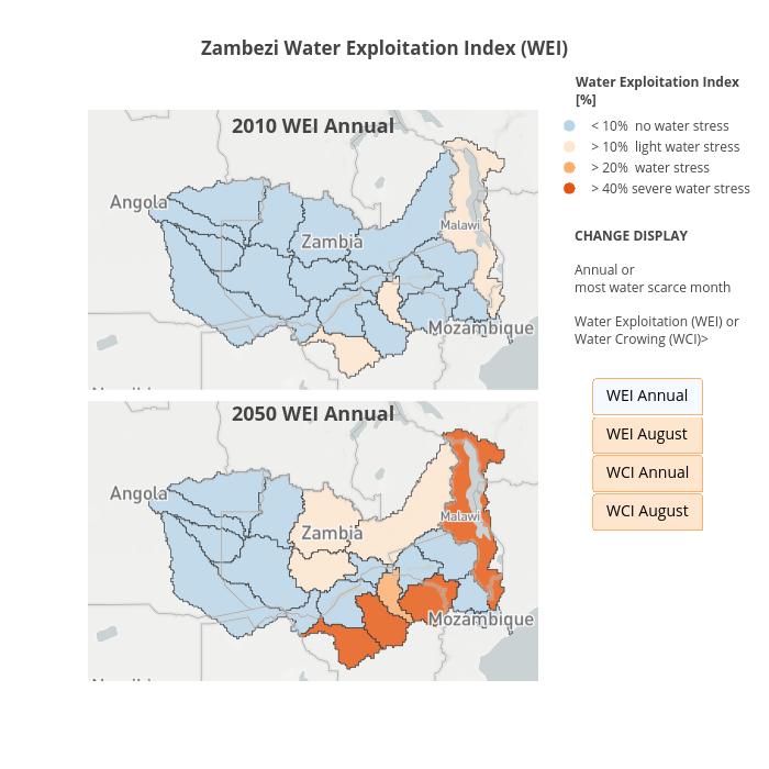 Zambezi Water Stress