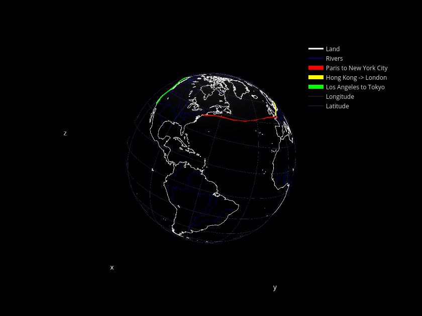 Graph flight plans on a 3d globe with MATLAB Mapping Toolbox and Plotly
