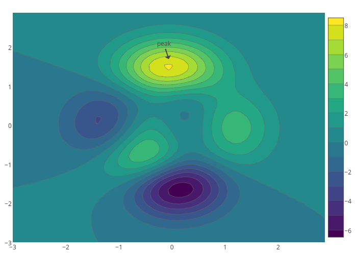 Plotly MATLAB® Graphing Library