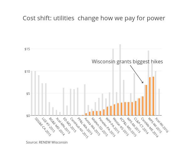 justification report utility latest Wwwtdsmancom.