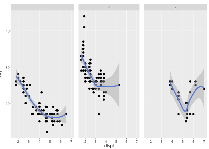 , , , fitted values, fitted values, fitted values, , ,  | scatter chart made by Cpsievert | plotly