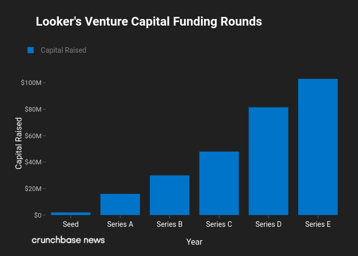 Company_Venture_Capital_Rounds
