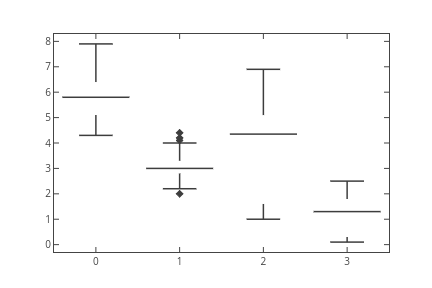 _line0, _line1, _line2, _line3, _line4, _line5, _line6, _line7, _line8, _line9, _line10, _line11, _line12, _line13, _line14, _line15, _line16, _line17, _line18, _line19, _line20, _line21, _line22, _line23   line chart made by Datistics   plotly