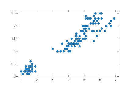 _line0 | scatter chart made by Datistics | plotly