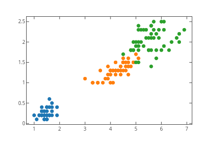 Moving from R to python - 4/7 - plotly