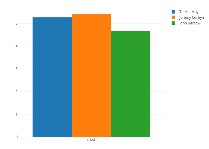 [] vs [] | bar chart made by Elgarteo95 | plotly
