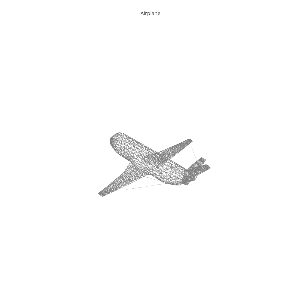 Airplane | scatter3d made by Empet | plotly