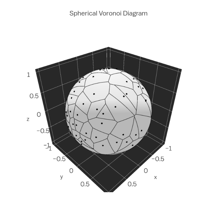 b'Plotly interactive spherical Voronoi dia | empet | Plotly'