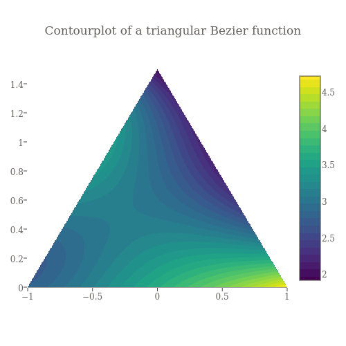 Contourplot of a triangular Bezier function | contour made by Empet | plotly