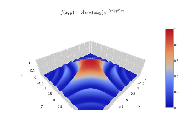 $f(x,y) = A cos(pi x y) e^{-(x^2+y^2)/2}$ | surface made ...