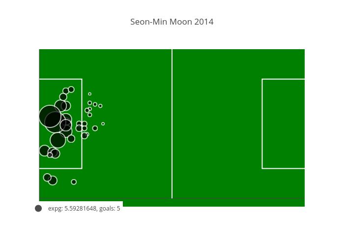Seon-Min Moon 2014